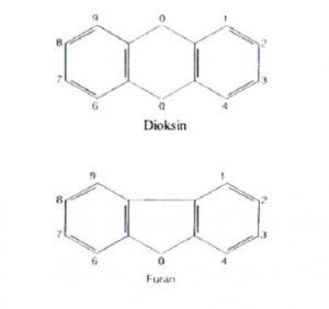 dioksin-kimyasal